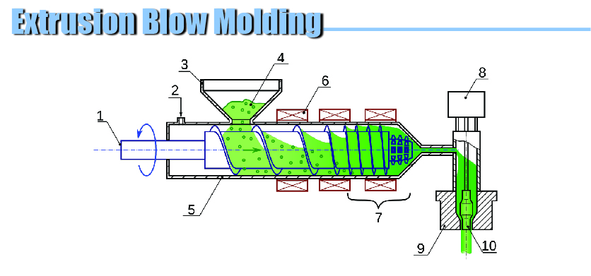 blow-molding-process-07